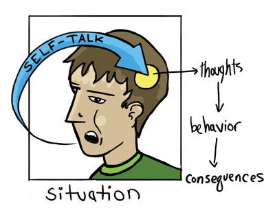 Understanding Cognitive Distortions (Common Thinking Errors) (2/3)