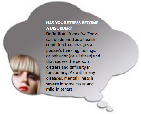 The stress disorder and self sabotaging behaviour checklist table.... (3/3)