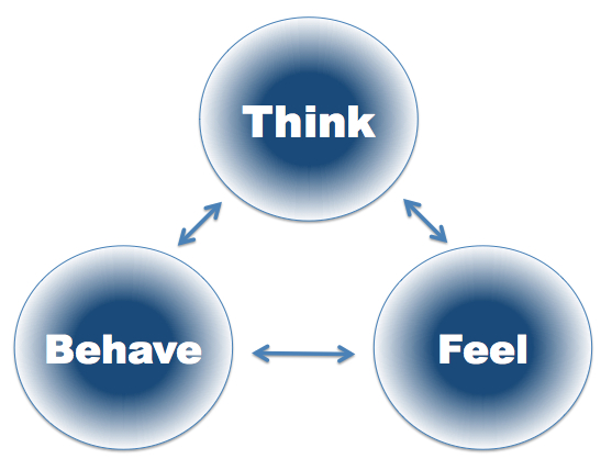 discuss the effectiveness of cbt as 6 responses to cultural differences and cognitive therapy  diane power on is the effectiveness of cbt fading cape cod institute.